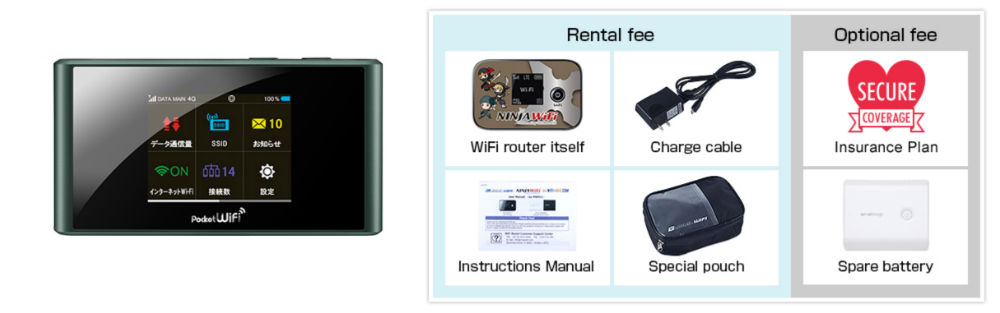 WiFi Router rental details